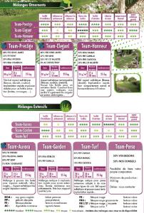 mélanges ornements pour pelouse naturelle à Perpignan